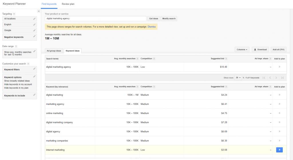 Google Keyword Planner Snapshot2