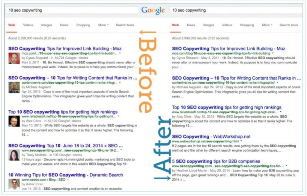 Google Authorship Search Results - Before and After